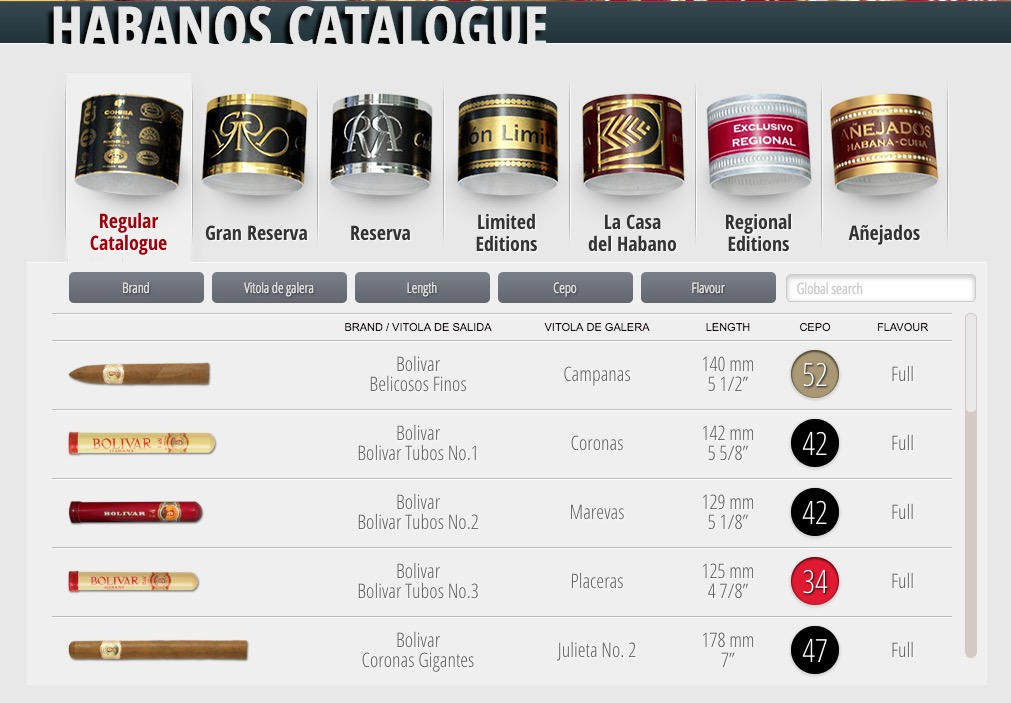 habanos-catalogue
