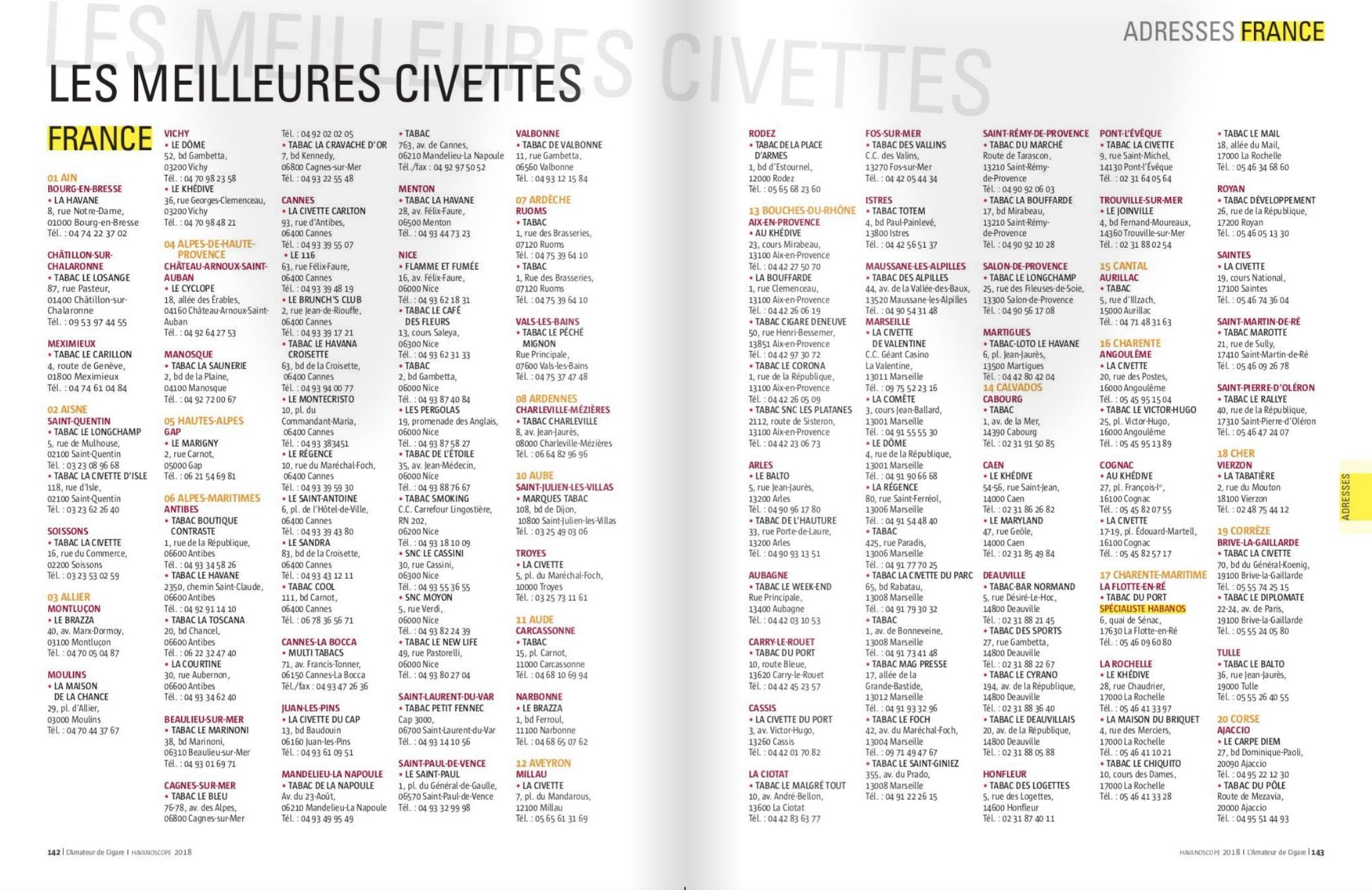 liste-civettes-havanoscope